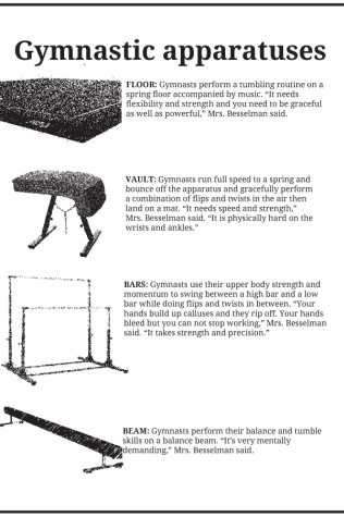GymnasticsFlat