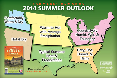 The Farmers' Almanac predicts the weather almost 2 years in advance. For MIssouri, they predict warm to hot temperatures with average precipitation.