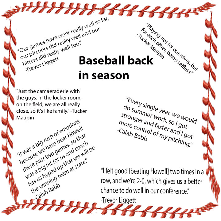 These+quotes+are+from+our+schools+baseball+varsity+players+and+there+look+on+the+beginning+of+the+season.+All+are+excited+to+make+this+their+best+season+and+to+improve+individually+and+as+a+team.